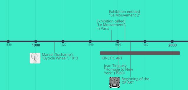 kinetic art.PNG